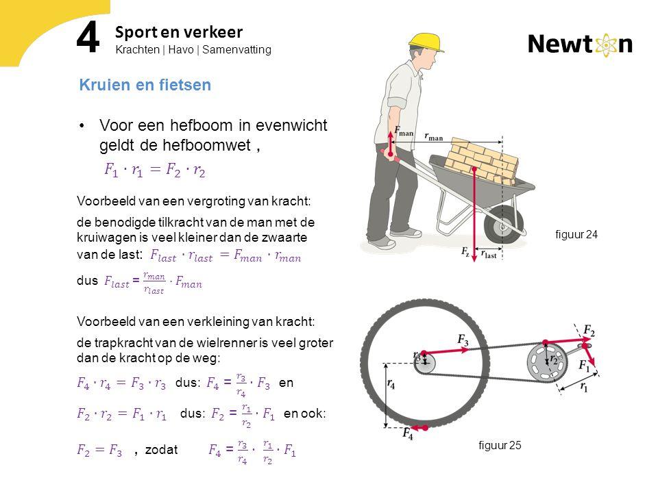 Krachten | Havo | Samenvatting 4 Sport en verkeer figuur 25 figuur 24