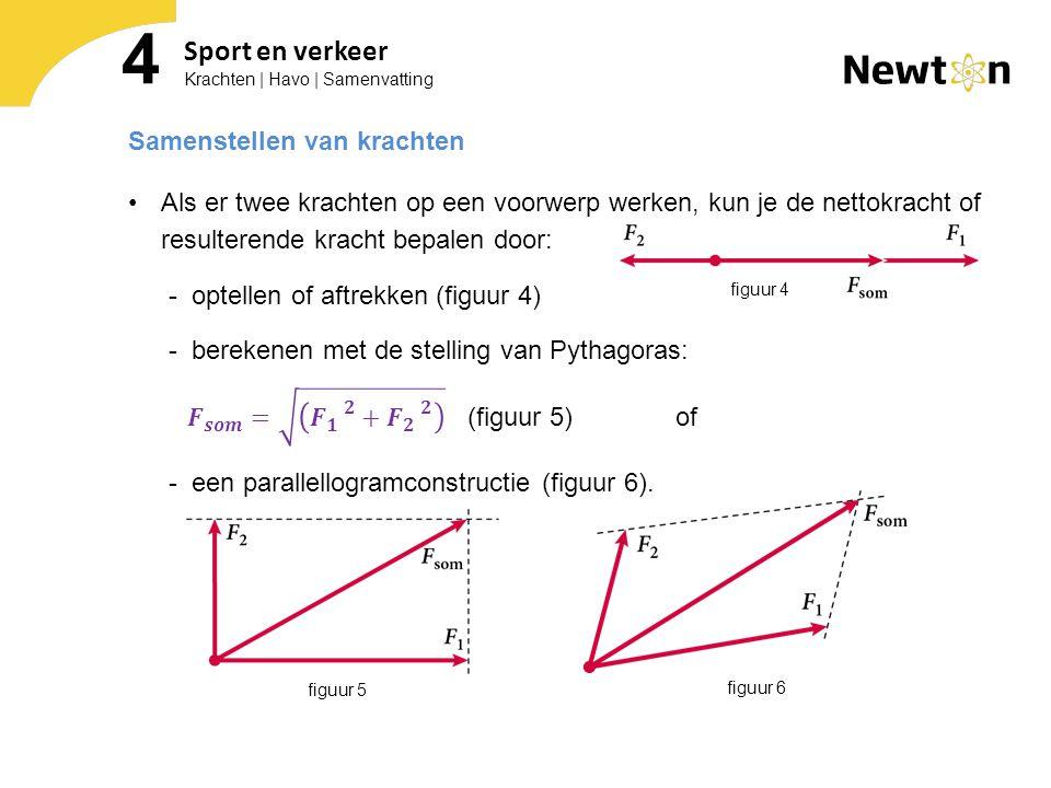 Krachten | Havo | Samenvatting 4 Sport en verkeer figuur 5 figuur 6 figuur 4