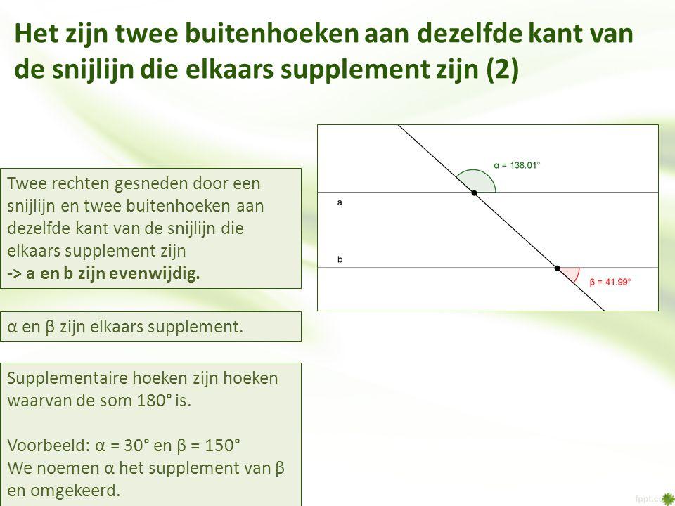 Twee rechten gesneden door een snijlijn en twee buitenhoeken aan dezelfde kant van de snijlijn die elkaars supplement zijn -> a en b zijn evenwijdig.