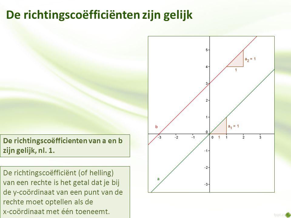 De richtingscoëfficiënt (of helling) van een rechte is het getal dat je bij de y-coördinaat van een punt van de rechte moet optellen als de x-coördina