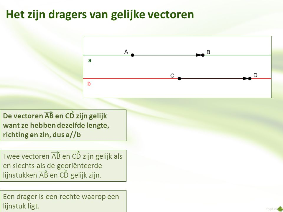 Het zijn dragers van gelijke vectoren Een drager is een rechte waarop een lijnstuk ligt. Twee vectoren AB en CD zijn gelijk als en slechts als de geor