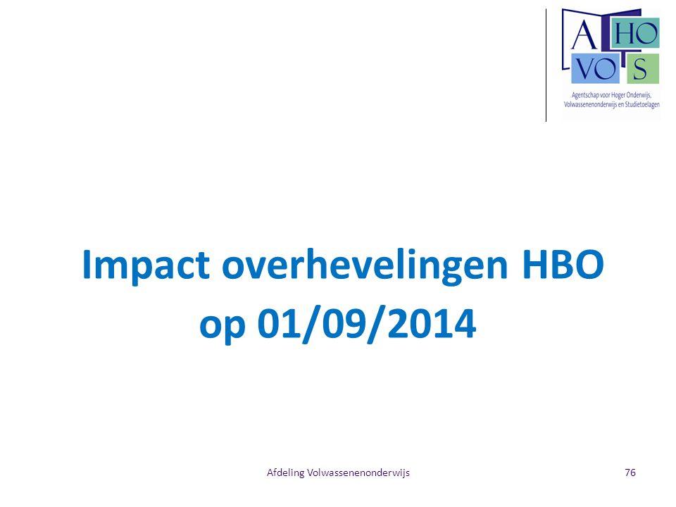 Afdeling Volwassenenonderwijs Impact overhevelingen HBO op 01/09/2014 76