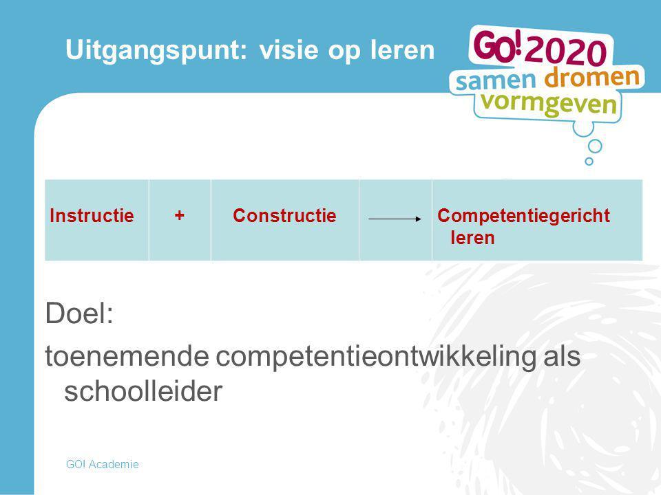 Uitgangspunt: visie op leren Doel: toenemende competentieontwikkeling als schoolleider GO! Academie Instructie+Constructie Competentiegericht leren