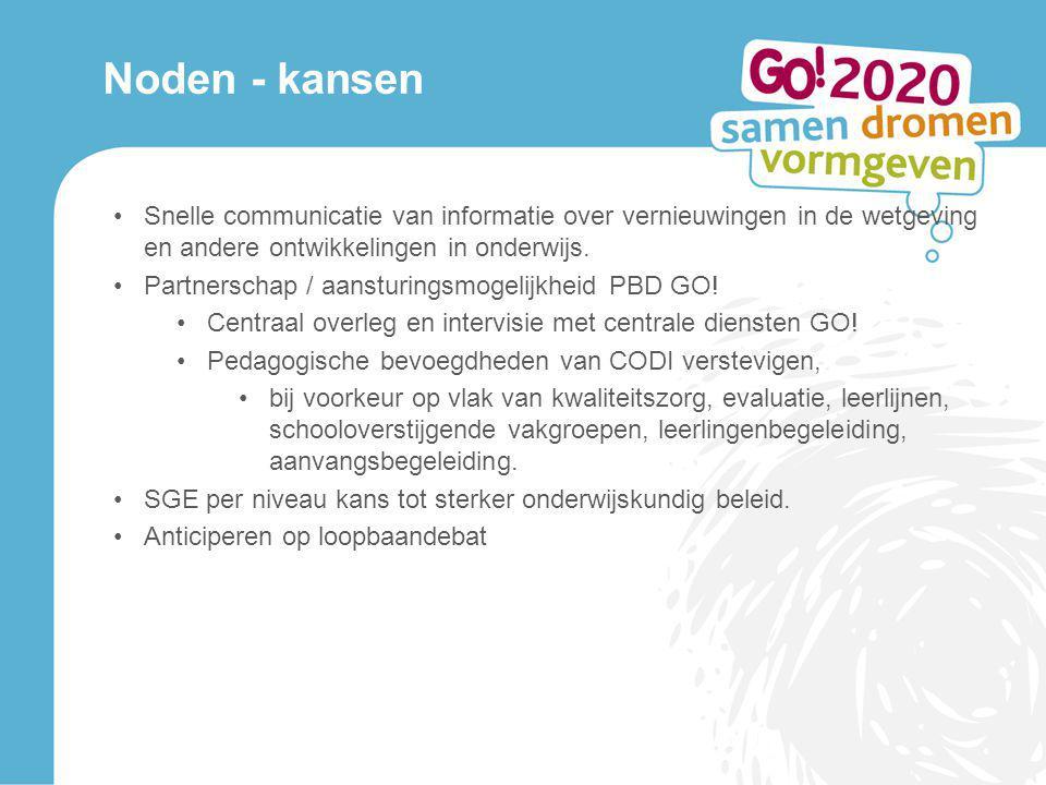 Noden - kansen Snelle communicatie van informatie over vernieuwingen in de wetgeving en andere ontwikkelingen in onderwijs. Partnerschap / aansturings