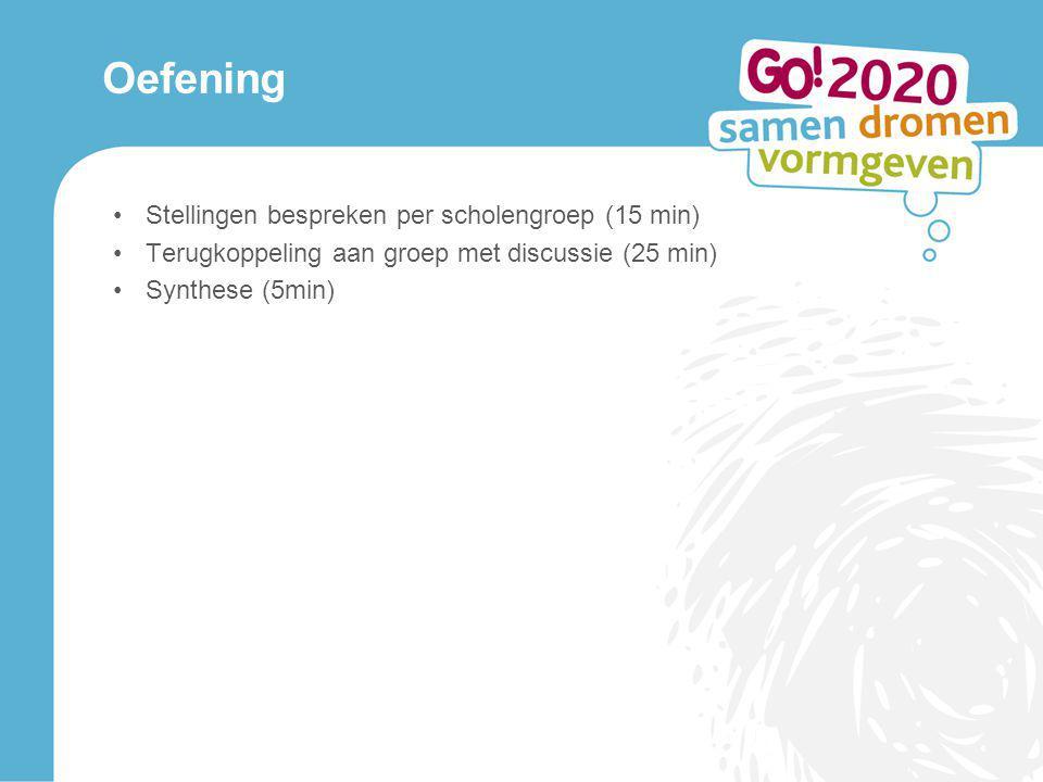 Oefening Stellingen bespreken per scholengroep (15 min) Terugkoppeling aan groep met discussie (25 min) Synthese (5min)