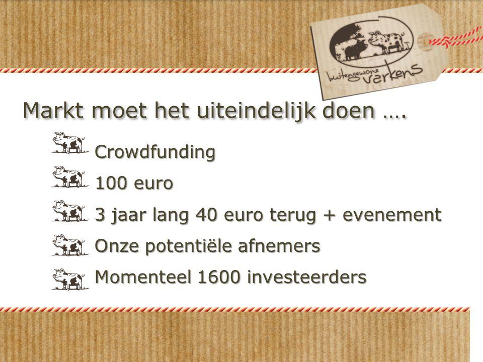 Markt moet het uiteindelijk doen …. Crowdfunding 100 euro 3 jaar lang 40 euro terug + evenement Onze potentiële afnemers Momenteel 1600 investeerders