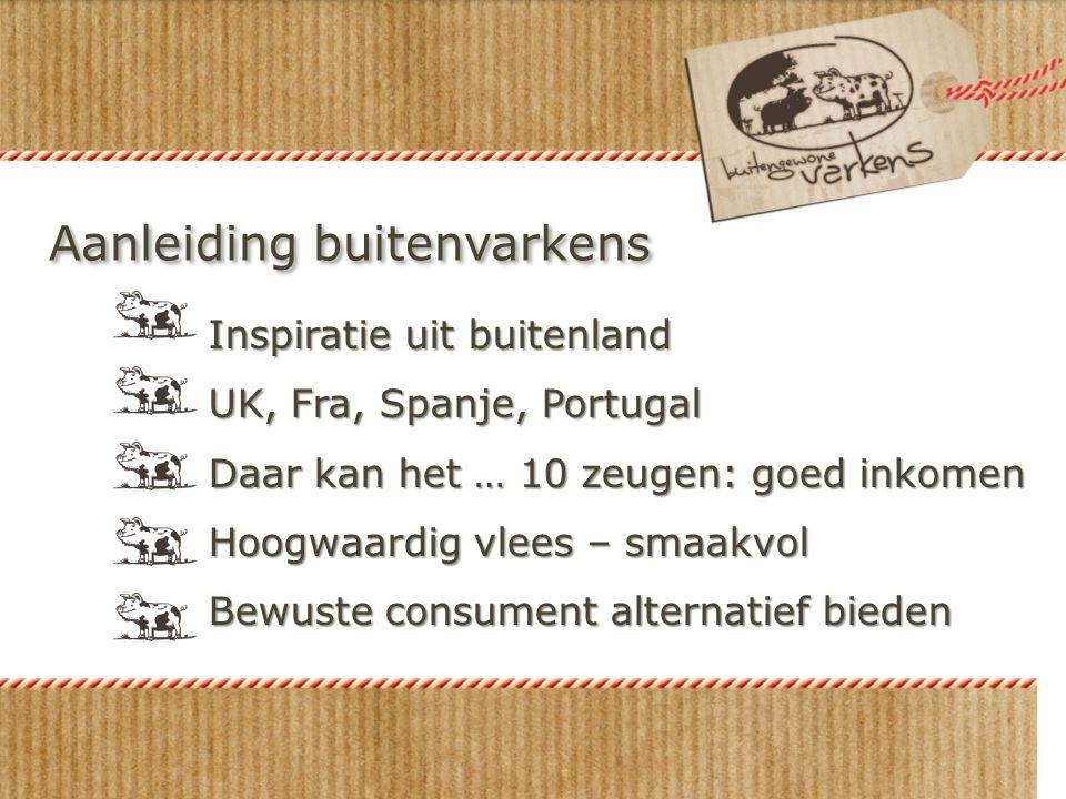 Aanleiding buitenvarkens Inspiratie uit buitenland UK, Fra, Spanje, Portugal Daar kan het … 10 zeugen: goed inkomen Hoogwaardig vlees – smaakvol Bewuste consument alternatief bieden