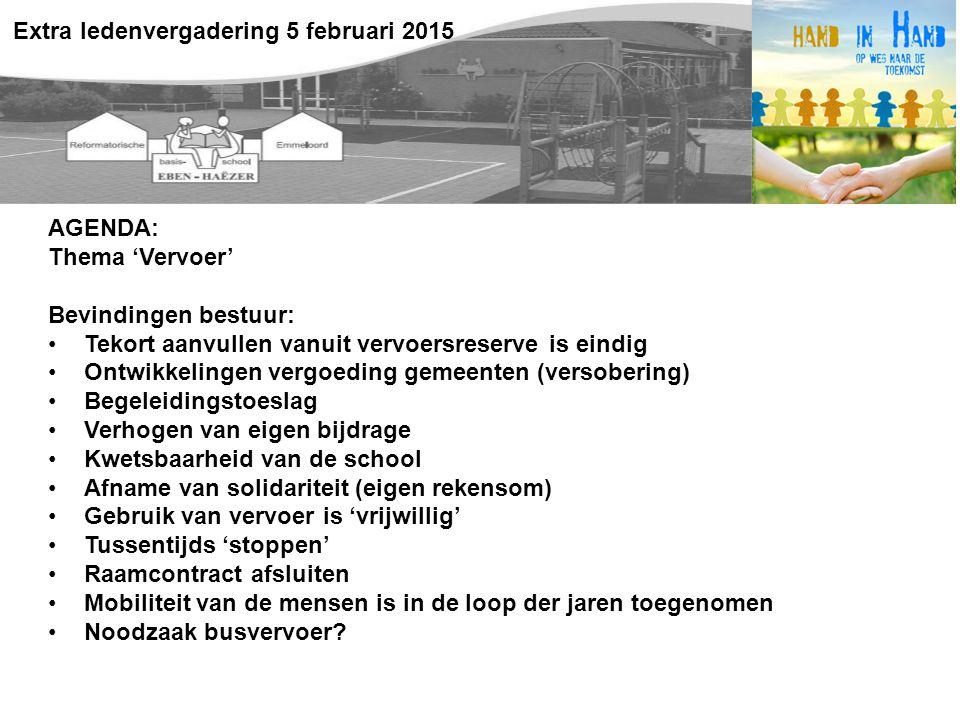 AGENDA: Thema 'Vervoer' Bevindingen bestuur: Tekort aanvullen vanuit vervoersreserve is eindig Ontwikkelingen vergoeding gemeenten (versobering) Begeleidingstoeslag Verhogen van eigen bijdrage Kwetsbaarheid van de school Afname van solidariteit (eigen rekensom) Gebruik van vervoer is 'vrijwillig' Tussentijds 'stoppen' Raamcontract afsluiten Mobiliteit van de mensen is in de loop der jaren toegenomen Noodzaak busvervoer.