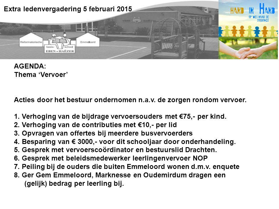 AGENDA: Thema 'Vervoer' Acties door het bestuur ondernomen n.a.v.