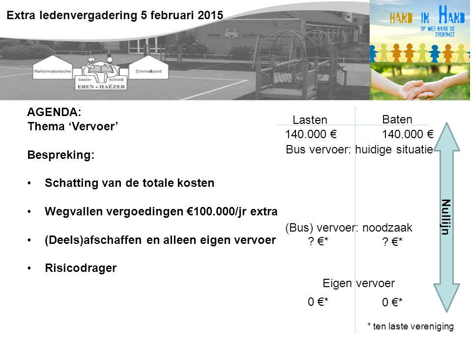 AGENDA: Thema 'Vervoer' Bespreking: Schatting van de totale kosten Wegvallen vergoedingen €100.000/jr extra (Deels)afschaffen en alleen eigen vervoer Risicodrager Extra ledenvergadering 5 februari 2015 Nullijn Lasten Baten Bus vervoer: huidige situatie Eigen vervoer 140.000 € (Bus) vervoer: noodzaak 0 €* .