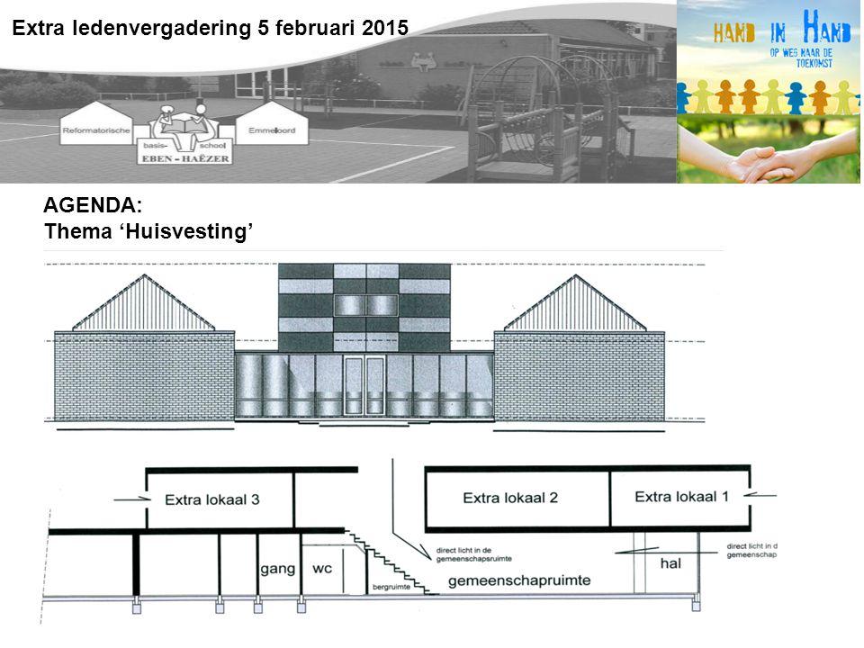 Extra ledenvergadering 5 februari 2015 AGENDA: Thema 'Huisvesting'