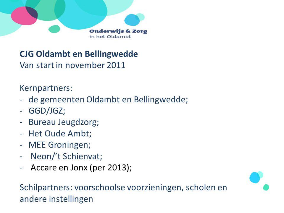 Pilot 1-1-1 Plan en ontwikkelen zorgroute CJG Periode 2012 - 2013 Kernpartners CJG team (Multi Disciplinair Overleg) -Coordinatoren ZvJ Groningen (GGD/BJZ); -Jeugdverpleegkundigen (GGD/JGZ); -Voordeurmedewerker (Bureau Jeugdzorg); -Schoolmaatschappelijk werker (Het Oude Ambt); -Consulent (MEE Groningen); -Sociaal Psychiatrisch Verpleegkundige (Accare); -Systeem therapeut (Jonx); -Leerplichtambtenaar (gemeenten) Schilpartners: op afroep voorschoolse voorzieningen, scholen en andere instellingen.