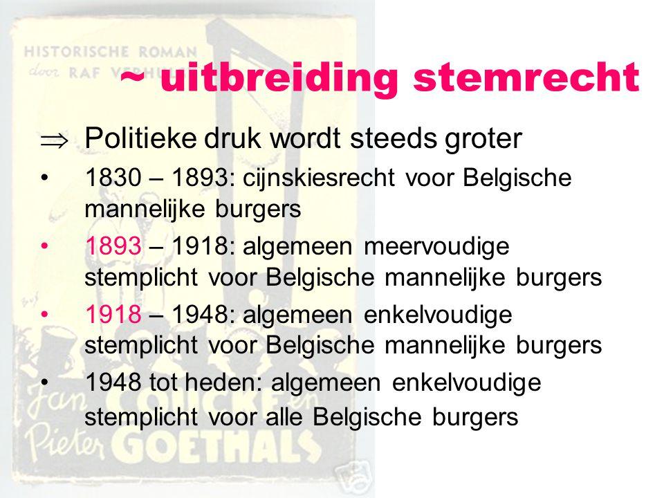 ~ uitbreiding stemrecht  Politieke druk wordt steeds groter 1830 – 1893: cijnskiesrecht voor Belgische mannelijke burgers 1893 – 1918: algemeen meerv