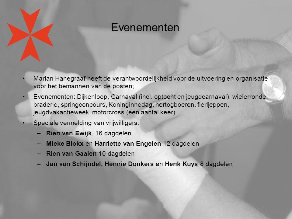 Evenementen Marian Hanegraaf heeft de verantwoordelijkheid voor de uitvoering en organisatie voor het bemannen van de posten; Evenementen: Dijkenloop, Carnaval (incl.