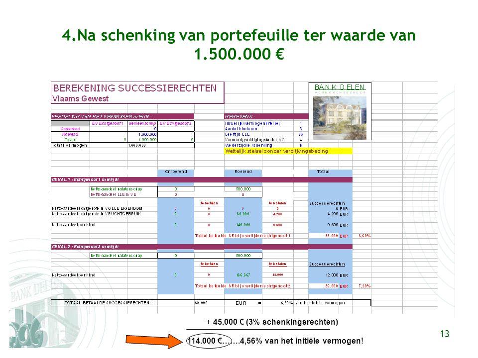 13 4.Na schenking van portefeuille ter waarde van 1.500.000 € + 45.000 € (3% schenkingsrechten) 114.000 €…….4,56% van het initiële vermogen!