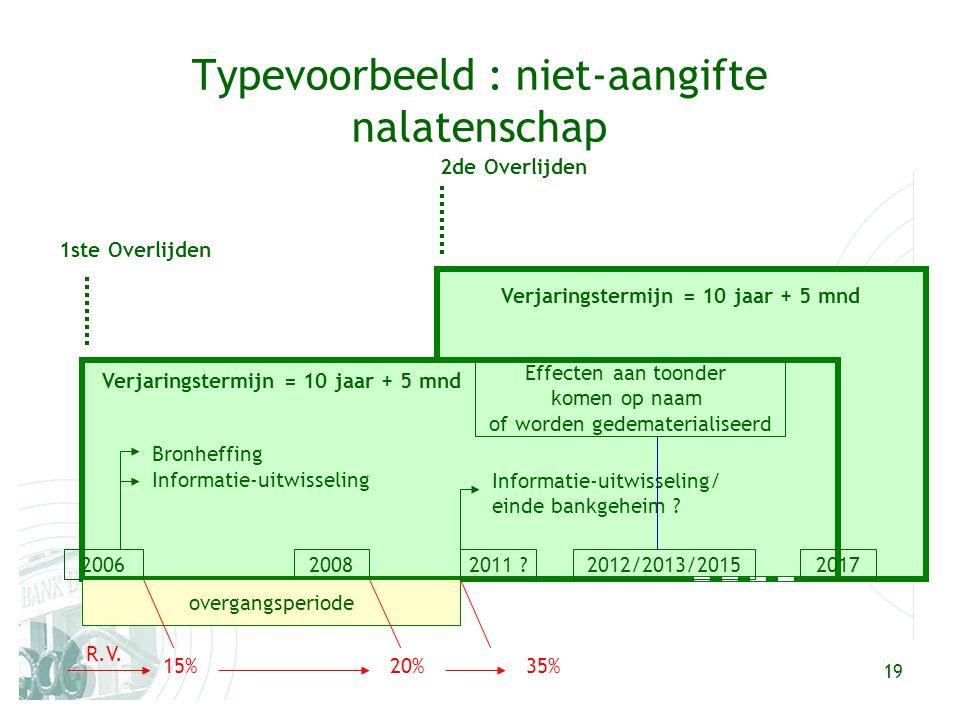 19 Typevoorbeeld : niet-aangifte nalatenschap 20062008 Bronheffing Informatie-uitwisseling Verjaringstermijn = 10 jaar + 5 mnd overgangsperiode Informatie-uitwisseling/ einde bankgeheim .