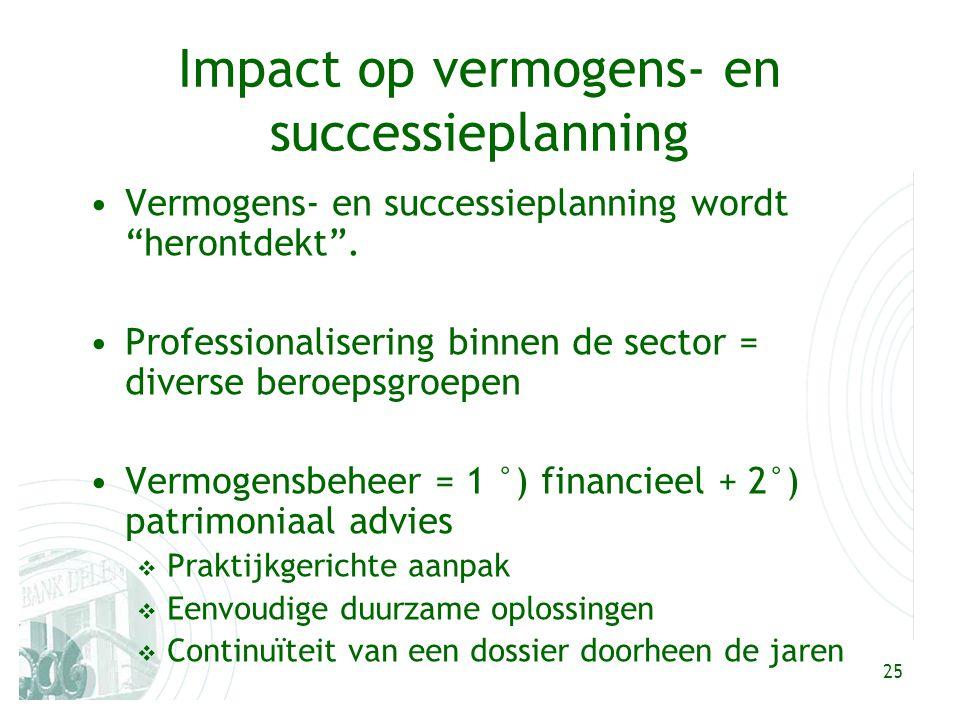 """25 Impact op vermogens- en successieplanning Vermogens- en successieplanning wordt """"herontdekt"""". Professionalisering binnen de sector = diverse beroep"""