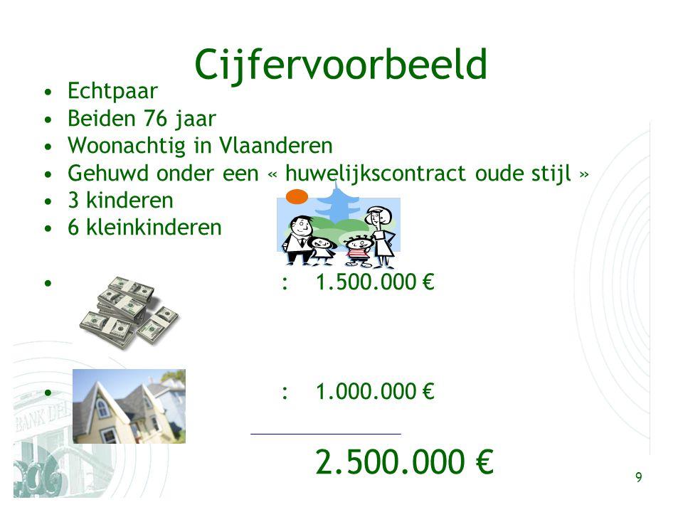 9 Cijfervoorbeeld Echtpaar Beiden 76 jaar Woonachtig in Vlaanderen Gehuwd onder een « huwelijkscontract oude stijl » 3 kinderen 6 kleinkinderen :1.500.000 € : 1.000.000 € 2.500.000 €