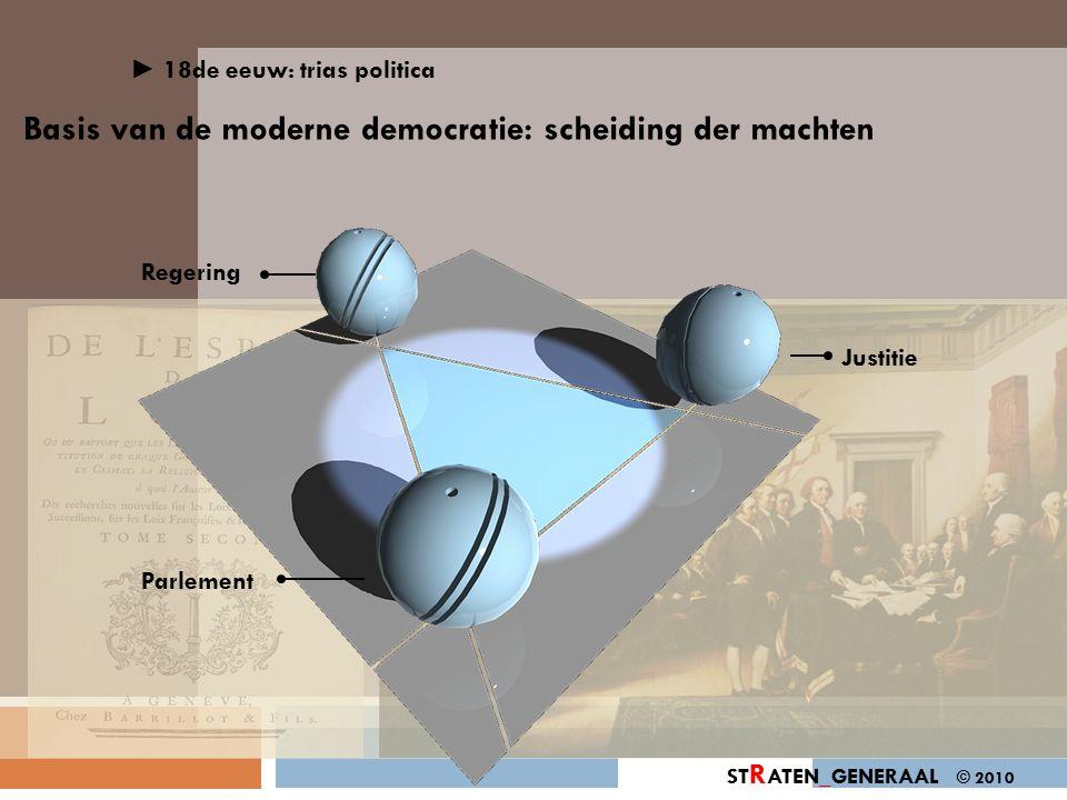 ► 18de eeuw: trias politica Basis van de moderne democratie: scheiding der machten ST R ATEN_GENERAAL © 2010 Regering Parlement Justitie