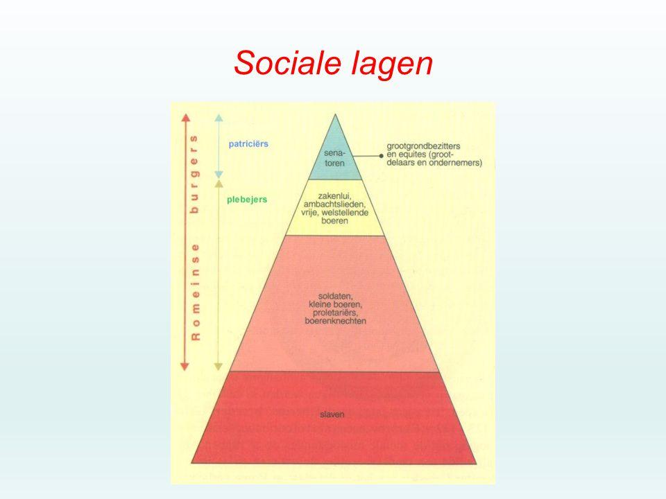 Sociale lagen