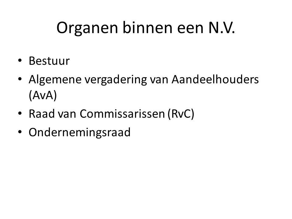 Organen binnen een N.V. Bestuur Algemene vergadering van Aandeelhouders (AvA) Raad van Commissarissen (RvC) Ondernemingsraad