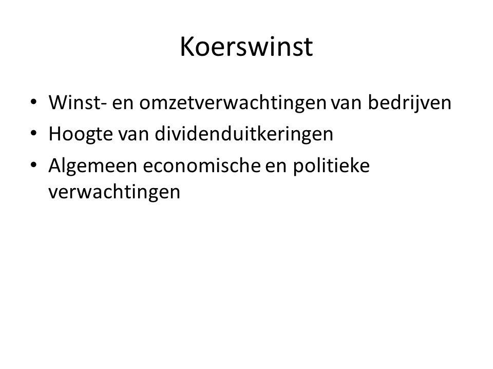 Koerswinst Winst- en omzetverwachtingen van bedrijven Hoogte van dividenduitkeringen Algemeen economische en politieke verwachtingen
