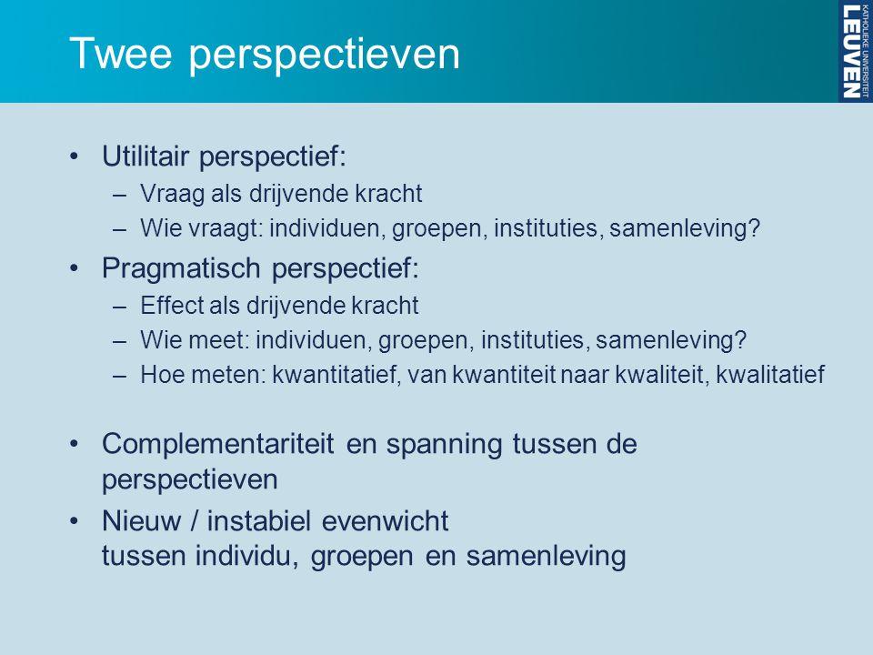 Twee perspectieven Utilitair perspectief: –Vraag als drijvende kracht –Wie vraagt: individuen, groepen, instituties, samenleving.