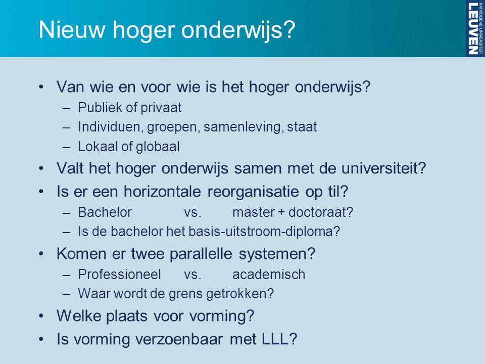 Nieuw hoger onderwijs.Van wie en voor wie is het hoger onderwijs.