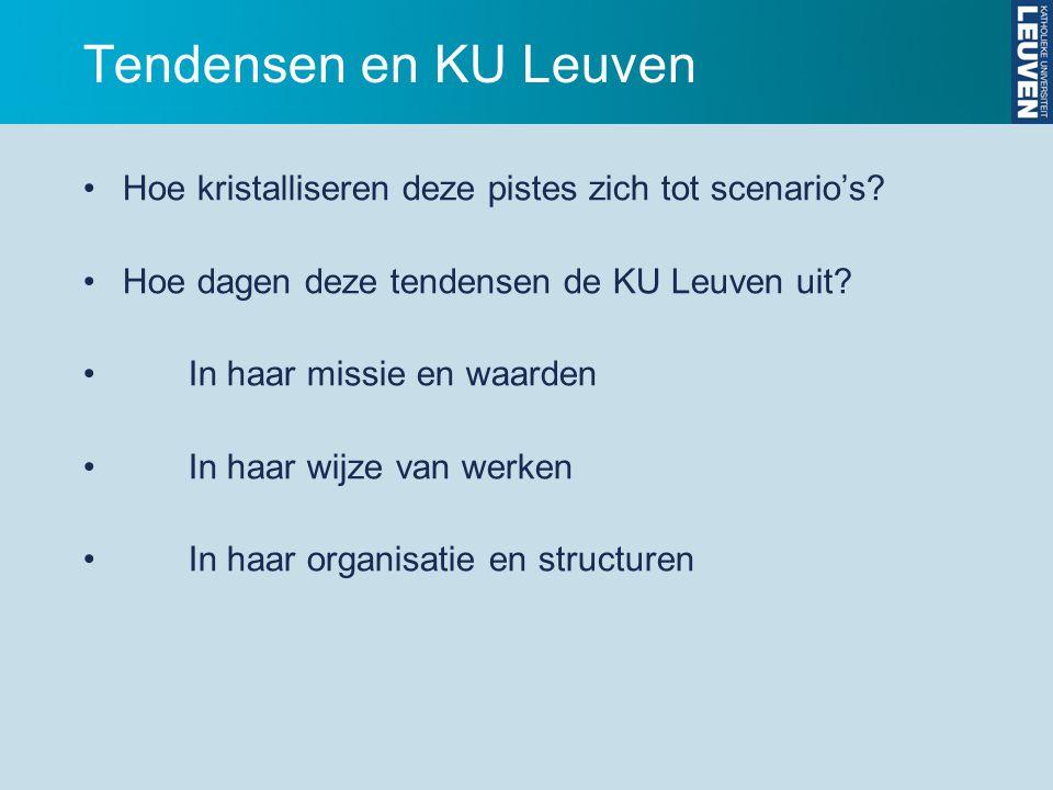 Tendensen en KU Leuven Hoe kristalliseren deze pistes zich tot scenario's.