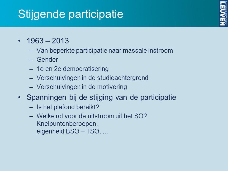 Stijgende participatie 1963 – 2013 –Van beperkte participatie naar massale instroom –Gender –1e en 2e democratisering –Verschuivingen in de studieachtergrond –Verschuivingen in de motivering Spanningen bij de stijging van de participatie –Is het plafond bereikt.