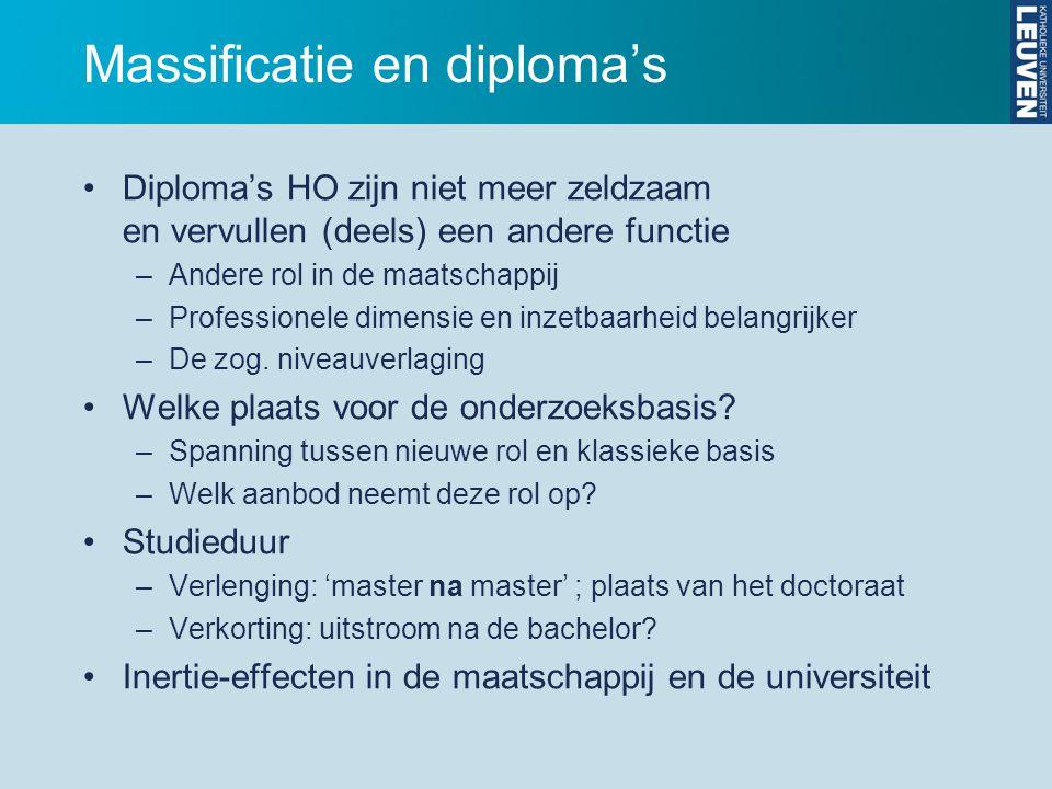 Massificatie en diploma's Diploma's HO zijn niet meer zeldzaam en vervullen (deels) een andere functie –Andere rol in de maatschappij –Professionele dimensie en inzetbaarheid belangrijker –De zog.