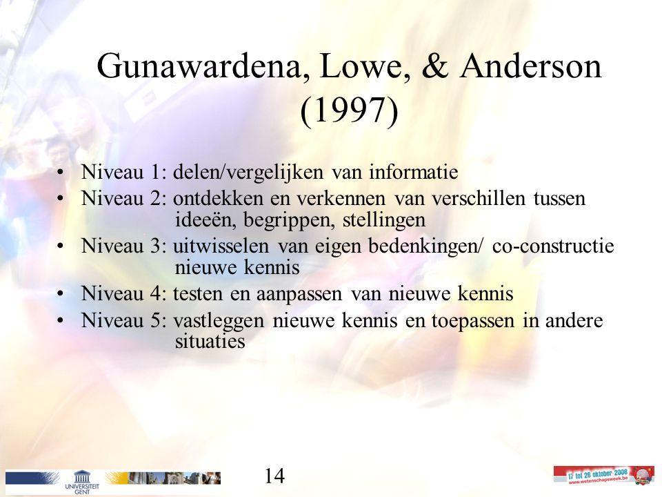 14 Gunawardena, Lowe, & Anderson (1997) Niveau 1: delen/vergelijken van informatie Niveau 2: ontdekken en verkennen van verschillen tussen ideeën, begrippen, stellingen Niveau 3: uitwisselen van eigen bedenkingen/ co-constructie nieuwe kennis Niveau 4: testen en aanpassen van nieuwe kennis Niveau 5: vastleggen nieuwe kennis en toepassen in andere situaties