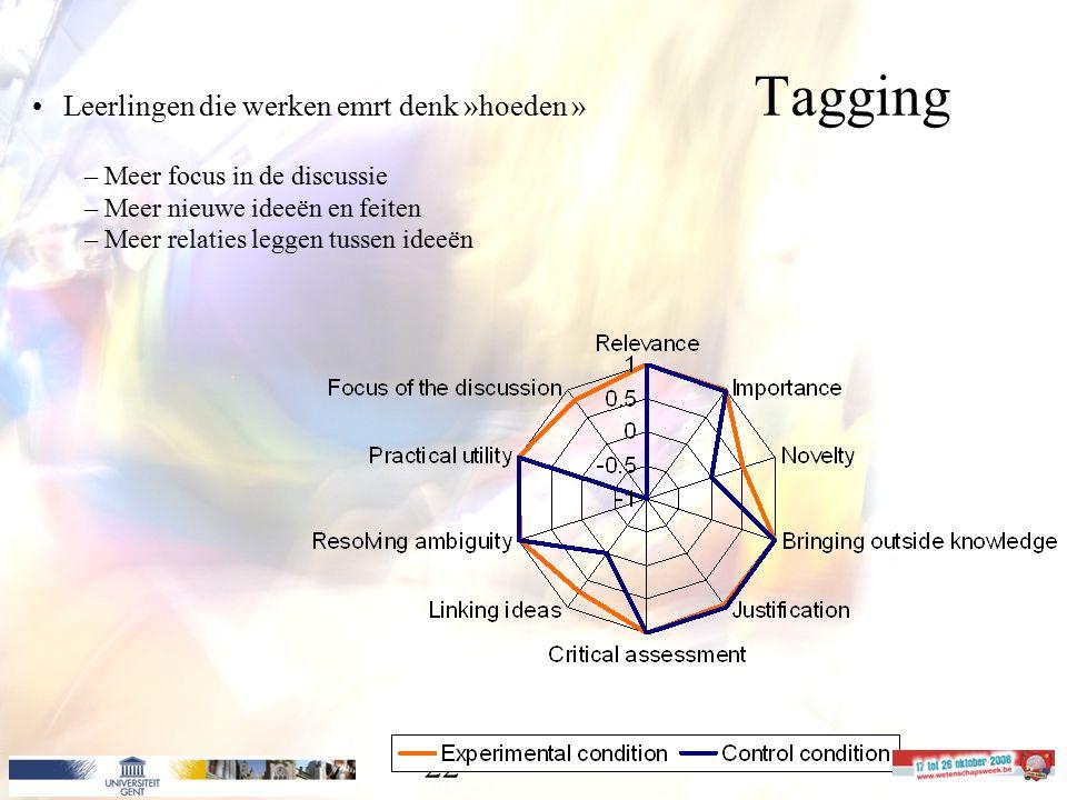 22 Tagging Leerlingen die werken emrt denk »hoeden » –Meer focus in de discussie –Meer nieuwe ideeën en feiten –Meer relaties leggen tussen ideeën