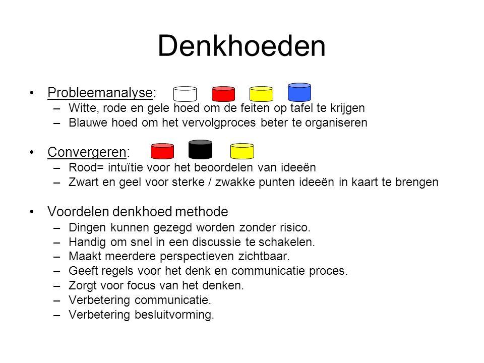 Denkhoeden Probleemanalyse: –Witte, rode en gele hoed om de feiten op tafel te krijgen –Blauwe hoed om het vervolgproces beter te organiseren Converge