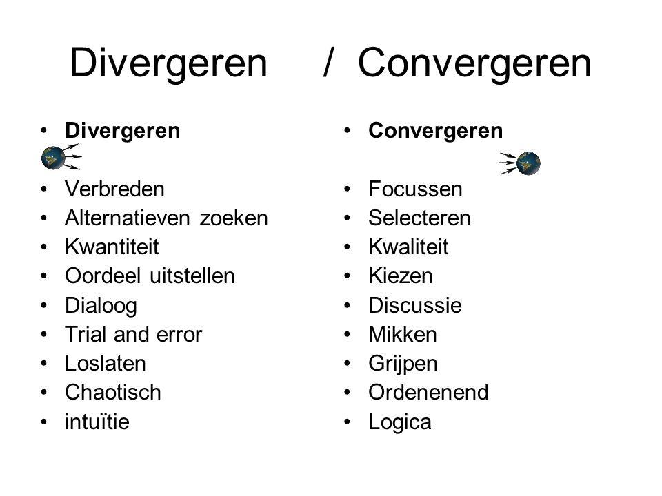 Divergeren / Convergeren Divergeren Verbreden Alternatieven zoeken Kwantiteit Oordeel uitstellen Dialoog Trial and error Loslaten Chaotisch intuïtie C