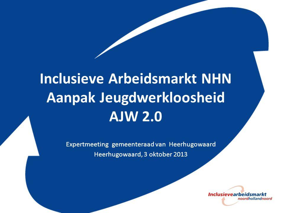 Expertmeeting gemeenteraad van Heerhugowaard Heerhugowaard, 3 oktober 2013 Inclusieve Arbeidsmarkt NHN Aanpak Jeugdwerkloosheid AJW 2.0