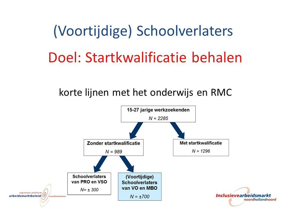 Doel: Startkwalificatie behalen korte lijnen met het onderwijs en RMC (Voortijdige) Schoolverlaters