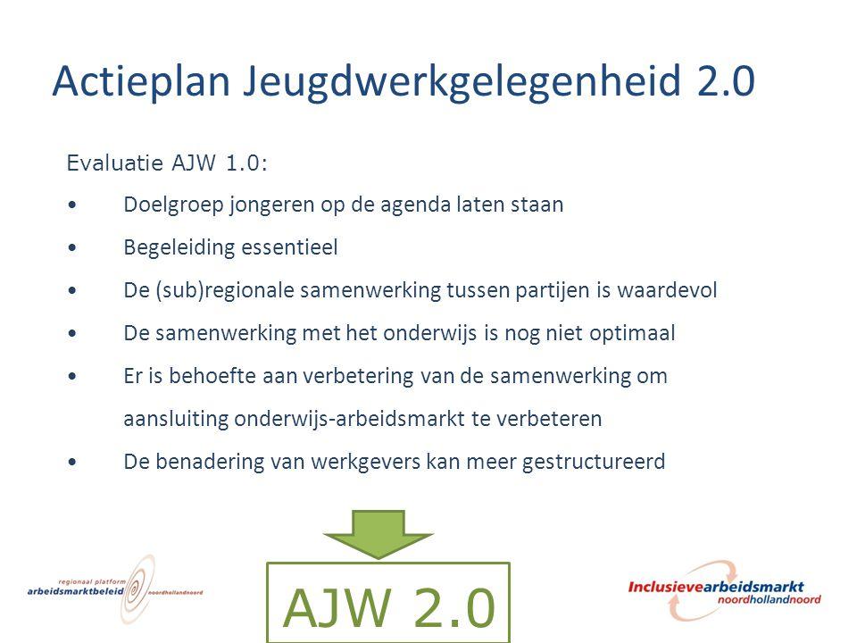 Evaluatie AJW 1.0: Doelgroep jongeren op de agenda laten staan Begeleiding essentieel De (sub)regionale samenwerking tussen partijen is waardevol De s
