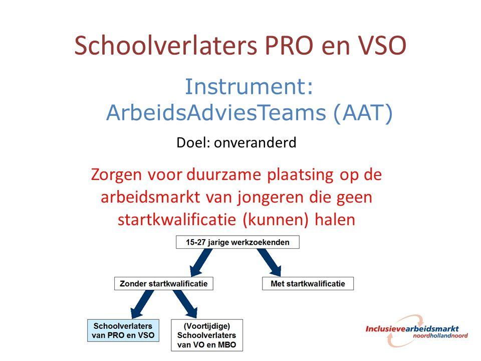 Schoolverlaters PRO en VSO Doel: onveranderd Zorgen voor duurzame plaatsing op de arbeidsmarkt van jongeren die geen startkwalificatie (kunnen) halen