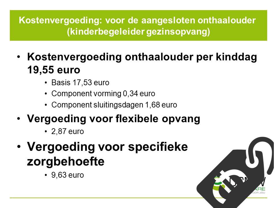 Kostenvergoeding: voor de aangesloten onthaalouder (kinderbegeleider gezinsopvang) Kostenvergoeding onthaalouder per kinddag 19,55 euro Basis 17,53 eu