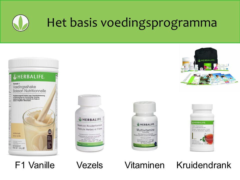 Het basis voedingsprogramma F1 Vanille Vezels Vitaminen Kruidendrank