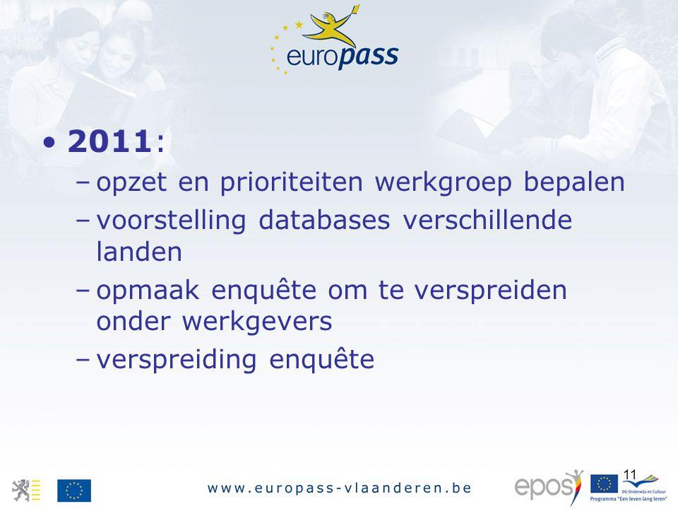 11 2011: –opzet en prioriteiten werkgroep bepalen –voorstelling databases verschillende landen –opmaak enquête om te verspreiden onder werkgevers –verspreiding enquête