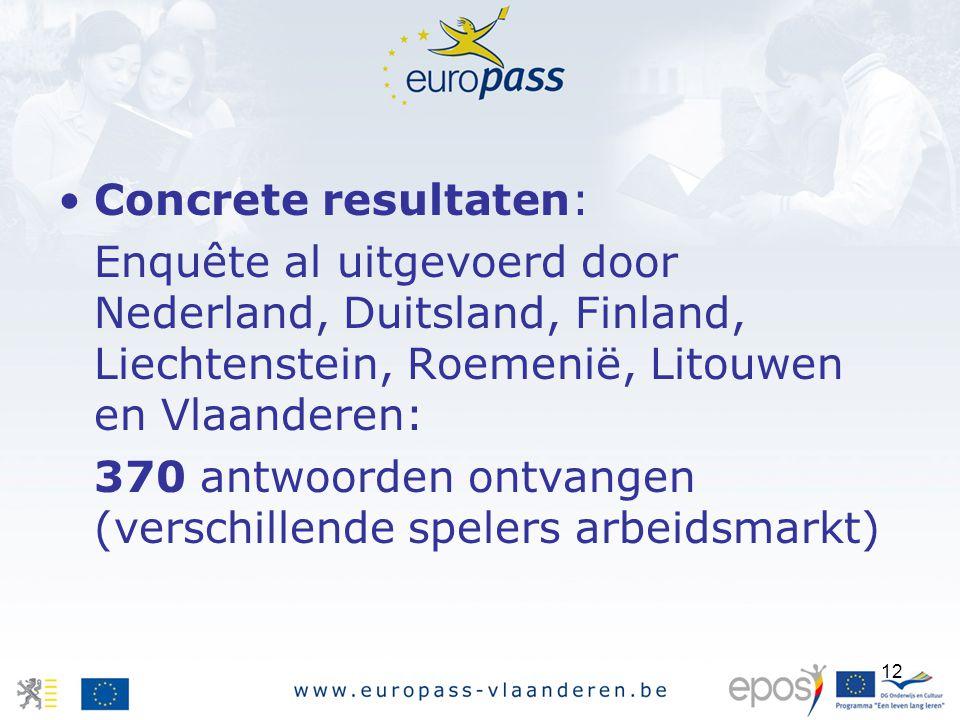 12 Concrete resultaten: Enquête al uitgevoerd door Nederland, Duitsland, Finland, Liechtenstein, Roemenië, Litouwen en Vlaanderen: 370 antwoorden ontvangen (verschillende spelers arbeidsmarkt)
