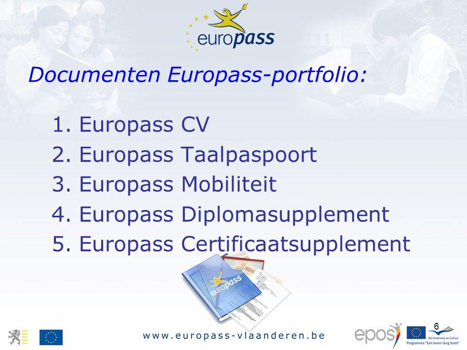 6 Documenten Europass-portfolio: 1.Europass CV 2.Europass Taalpaspoort 3.Europass Mobiliteit 4.Europass Diplomasupplement 5.Europass Certificaatsupplement