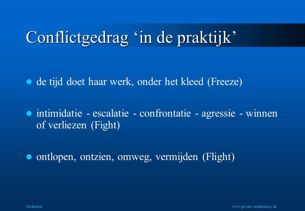 Mediationwww.govers-vanderstaay.nl Conflictgedrag 'in de praktijk' de tijd doet haar werk, onder het kleed (Freeze) intimidatie - escalatie - confrontatie - agressie - winnen of verliezen (Fight) ontlopen, ontzien, omweg, vermijden (Flight)