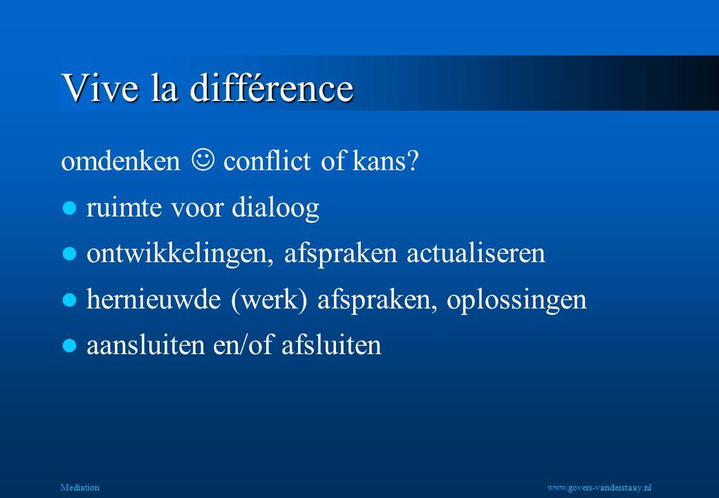 Mediation Vive la différence omdenken conflict of kans? ruimte voor dialoog ontwikkelingen, afspraken actualiseren hernieuwde (werk) afspraken, oploss
