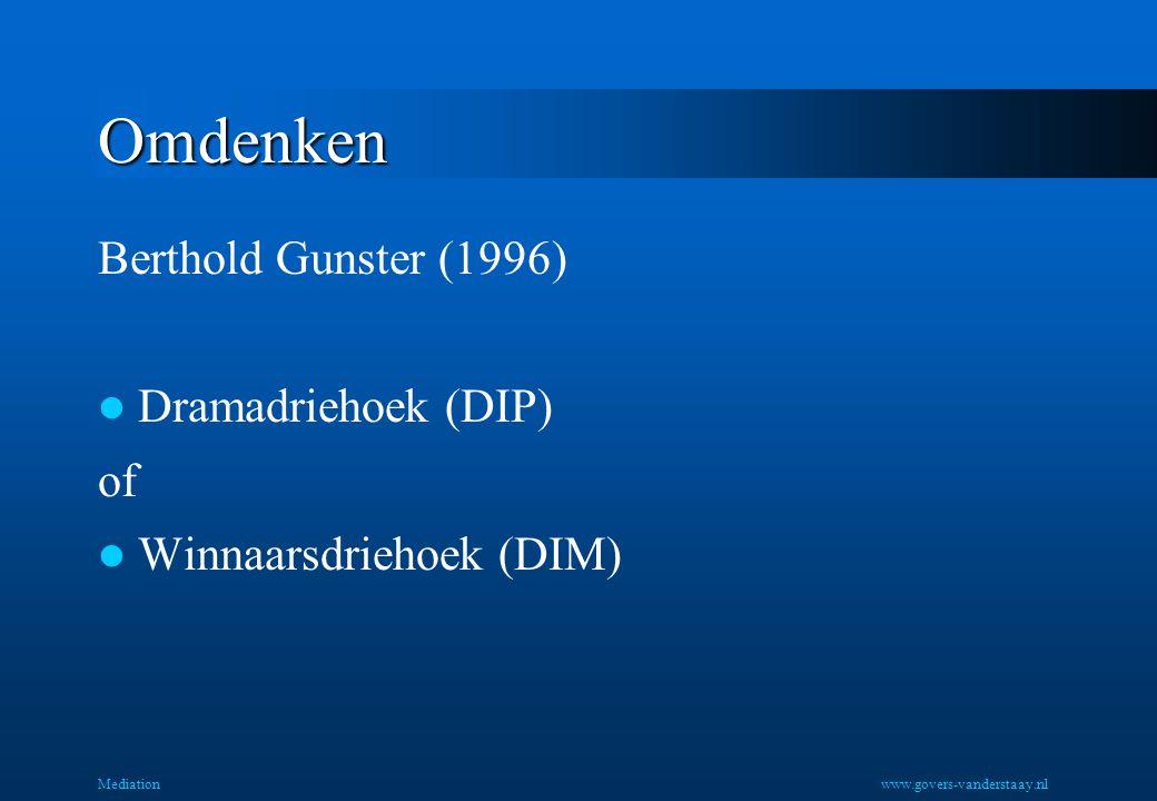 Omdenken Berthold Gunster (1996) Dramadriehoek (DIP) of Winnaarsdriehoek (DIM) Mediationwww.govers-vanderstaay.nl