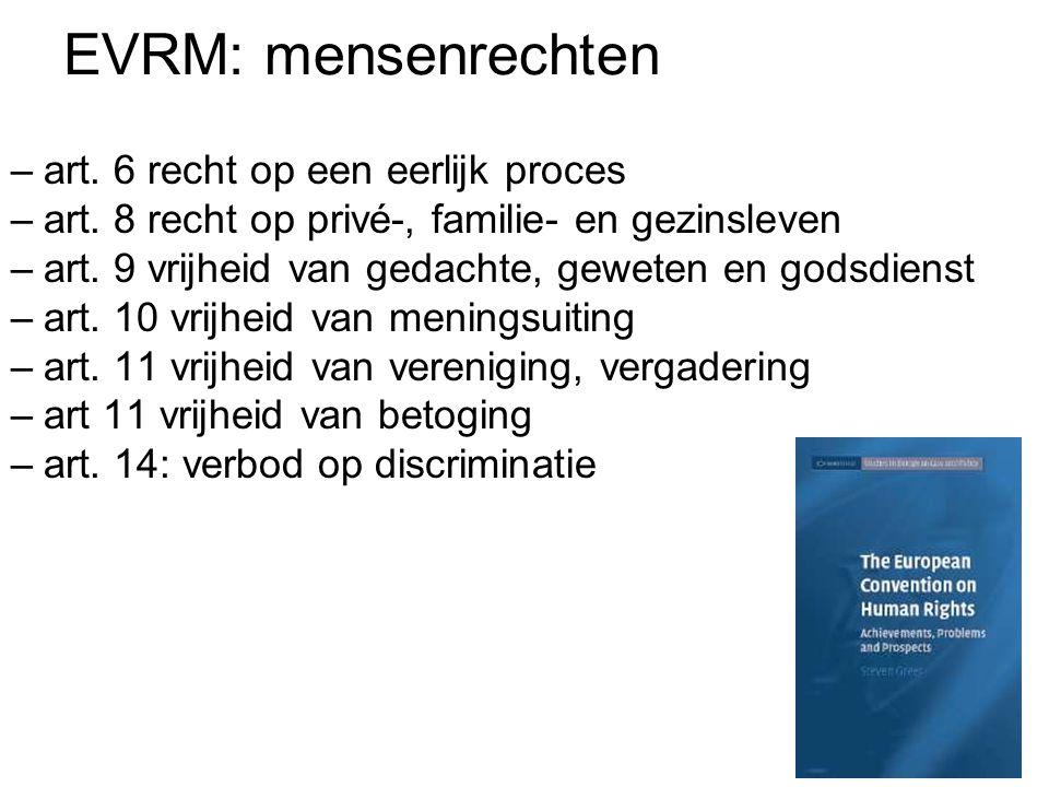 EVRM: mensenrechten –art.6 recht op een eerlijk proces –art.
