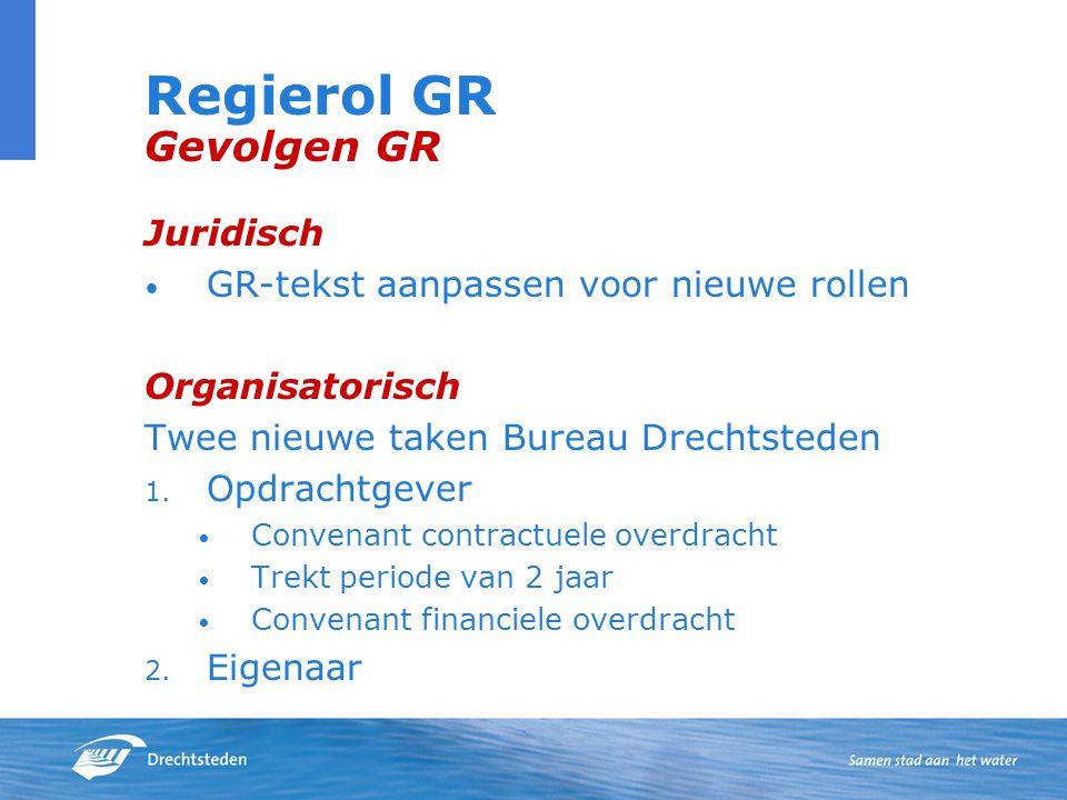 Regierol GR Gevolgen GR Juridisch GR-tekst aanpassen voor nieuwe rollen Organisatorisch Twee nieuwe taken Bureau Drechtsteden 1.