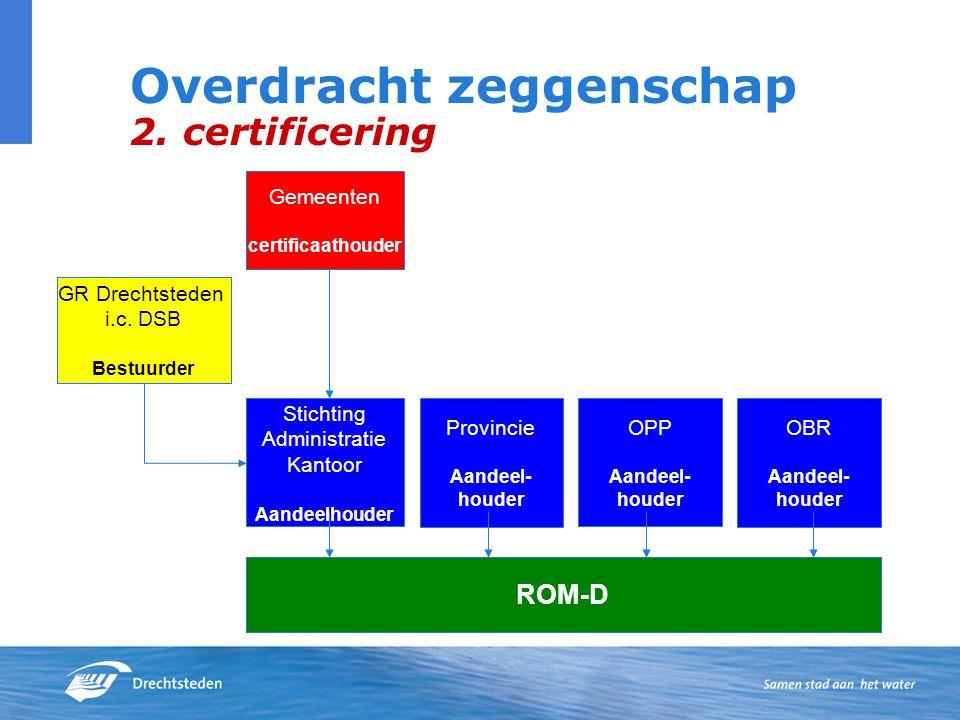 Overdracht zeggenschap 2.certificering OBR Aandeel- houder GR Drechtsteden i.c.